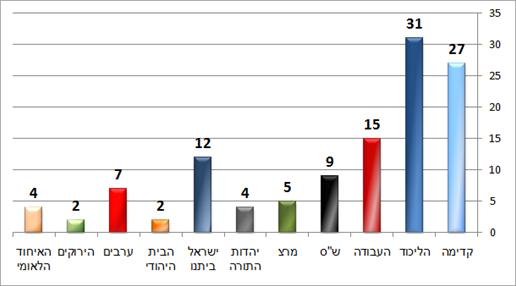ערוץ הכנסת (פאנלס)